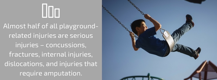 Playground Injuries