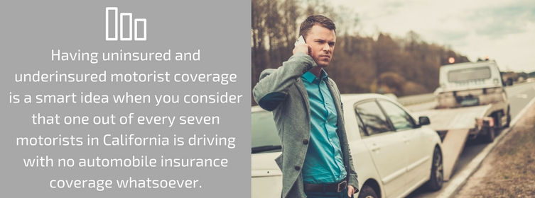 motorcycle Accident Coverage